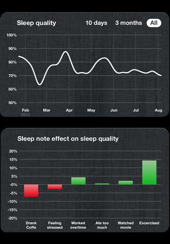 sleep cycle mesure la qualit de votre sommeil igeneration. Black Bedroom Furniture Sets. Home Design Ideas