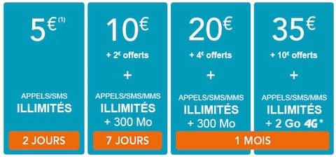 Recharge bouygues 10 euros