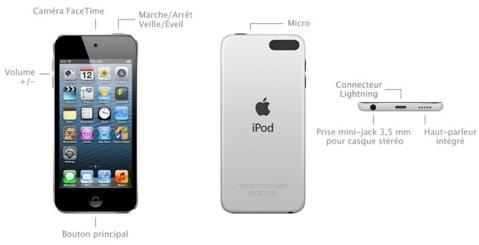 gagner un ipod touch 5 gratuitement